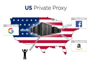 Best Paid USA Proxy Services - Proxy Compass